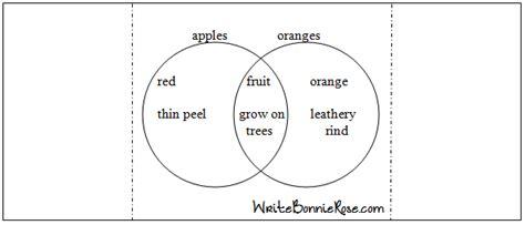 venn diagram pocket chart how to write for homeschoolers lapbooking basics part
