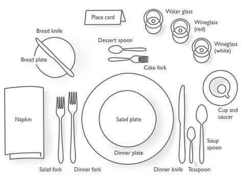 table setting etiquette table decoration and the table manners modern tips for