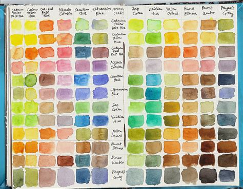 colour mixing guide watercolour 1782210547 13 best watercolor paint sets for beginners and professionals