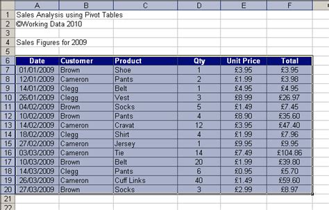 Sle Excel Spreadsheet With Data by Table Report Sle 28 Images New Automotive News Data