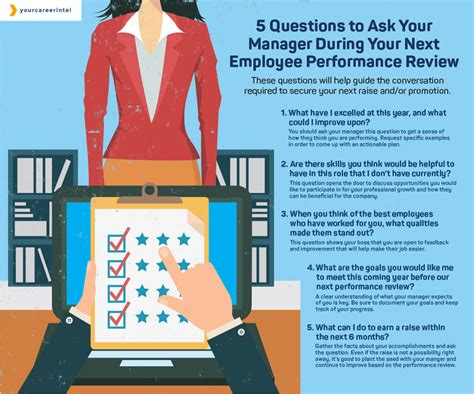 how to ask a to be your 5 questions to ask your manager during your next employee