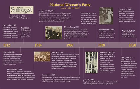 major events in the 1920s national woman s party sewall belmont house museum
