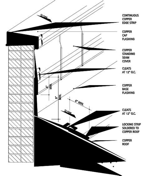 tile roof parapet concrete roof copings