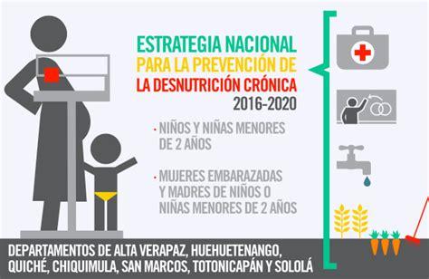ley de cuota alimentaria 2016 guatemala estrategia nacional para la prevenci 243 n de la