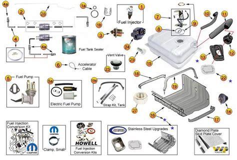 yj jeep fuel diagram wiring schematic wiring diagram
