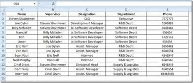 how to make organization chart with visio 2010 ways to