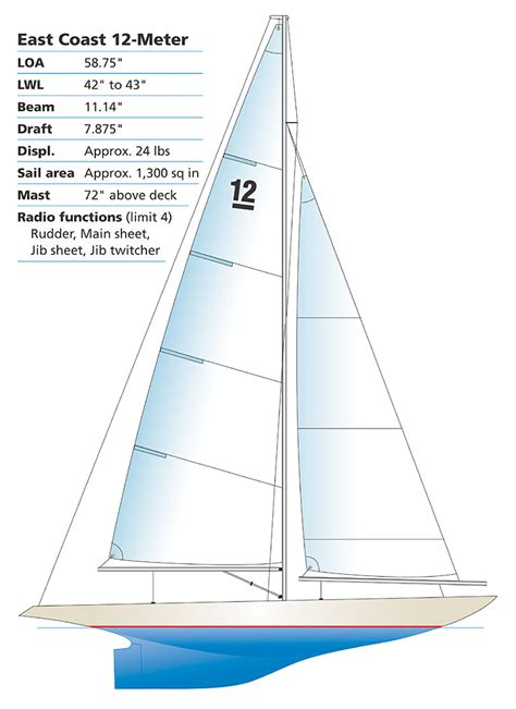 12 meter to model yacht boat plans geno