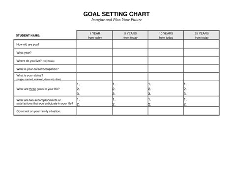 goal chart template search results for templates for new year goals