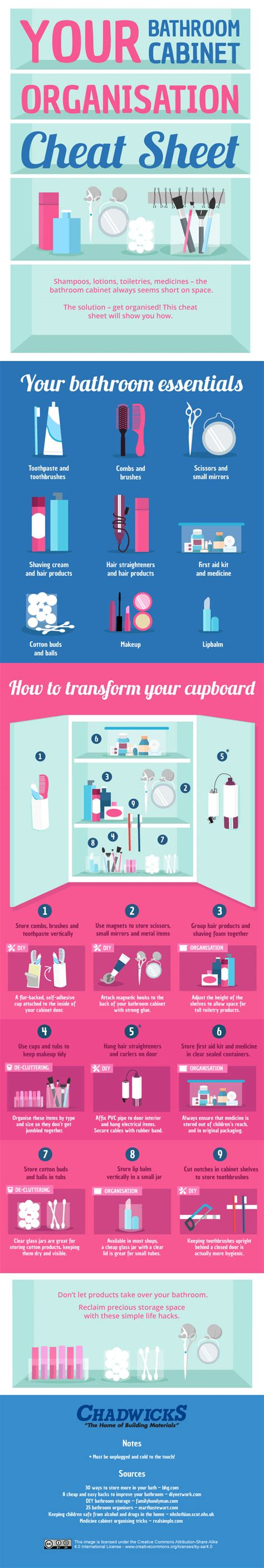 bathroom chart 40 simply marvelous bathroom organization ideas to get rid of all that clutter