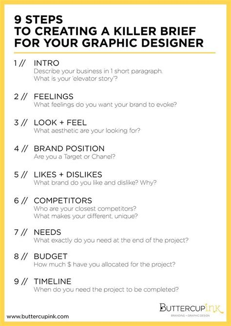 interior design brief questionnaire how to brief your graphic designer graphic designers