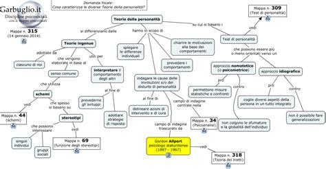 m315 cosa caratterizza le diverse teorie della personalit 224