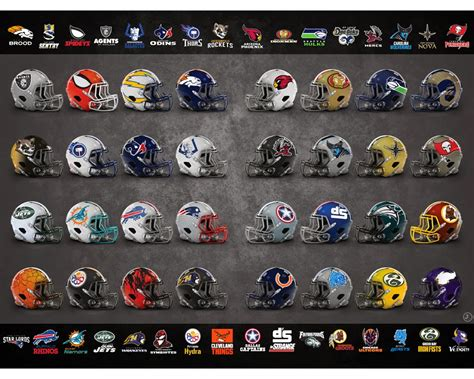 Star7 2020 Mini Hd Original by Jimsmash Nfl Helmets Marvel Style