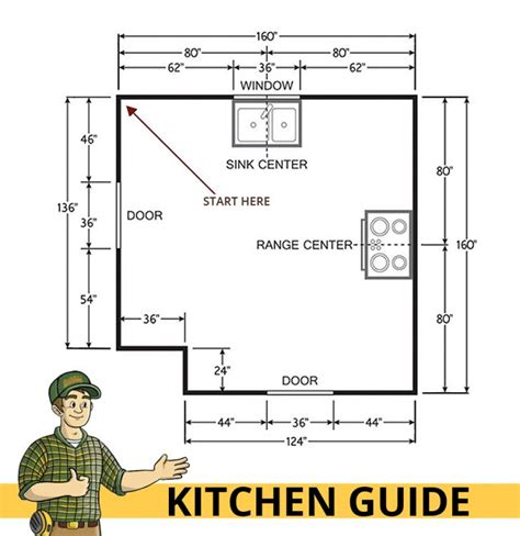 Kitchen Guide by Kitchen Measuring Guide Builders Surplus