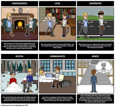the central theme of a raisin in the sun is 1000 images about traditional storyboard layout on
