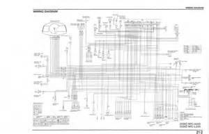 shift light w o gear indicator help 600rr net
