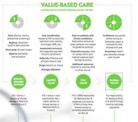 humana s value based efforts show home health opportunity