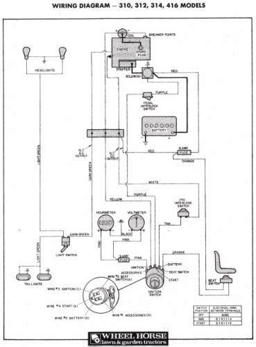 toro wheel 520h wiring schematics toro wheel
