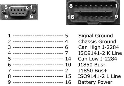 nissan obd2 to obd1 wiring diagram get free image about wiring diagram