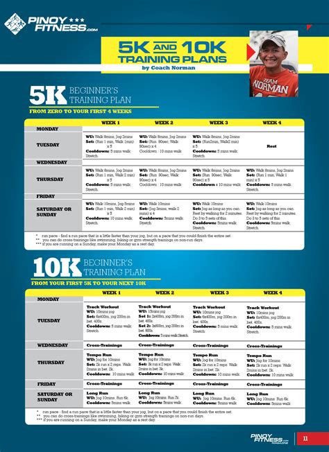 couch to 5k to 10k 5k training plan new calendar template site