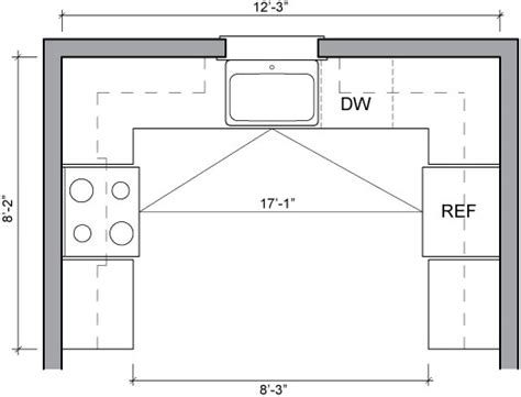 u shaped kitchen floor plans kitchen floor plans sle kitchen layouts