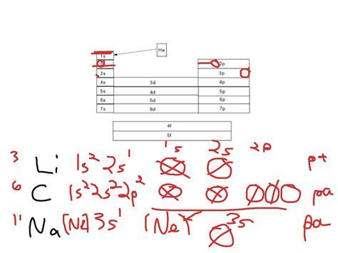 gold electron dot diagram showme electron dot configuration for ncl3