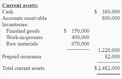 the current assets section of the balance sheet should include exercise 1 current assets section of the balance sheet