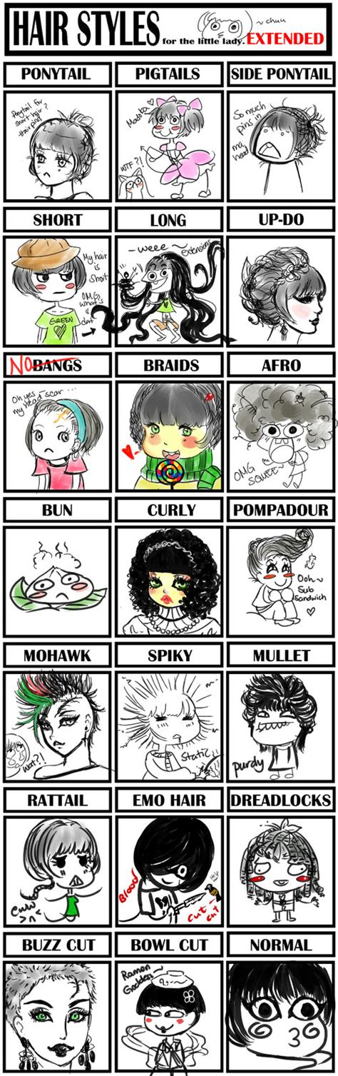 Hairstyle Meme - hairstyle meme by xalsoria on deviantart