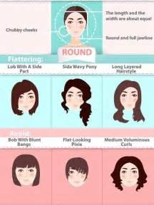 1001 id 233 es comment choisir sa coupe de cheveux suivant la