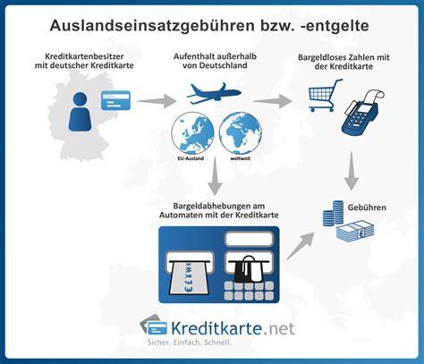 kreditkarte auslandseinsatzentgelt die auslandseinsatzgeb 252 hren bei kreditkarten