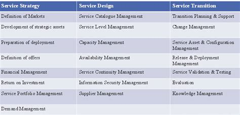 it service definition template it service definition template takeme pw