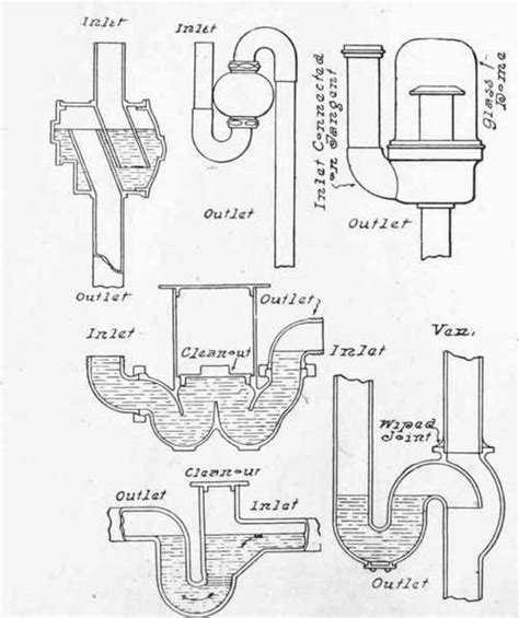 Types Of Traps Plumbing by Traps Continued