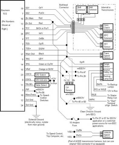 aod transmission diagram