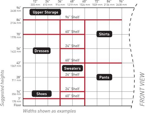 Closet Shelf Heights Standard by How To Build Your Own Closet Built Ins Using A Billy
