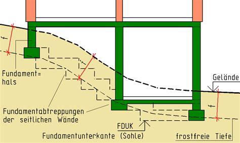 Fundament Am Hang by Streifenfundamente