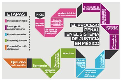 cdigo penal 2016 estado de mxico codigo penal para el estado de mexico 2016 codigo penal
