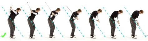 correct golf swing path golf slice cure part 3 check your swing path free