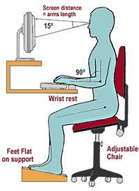 ergonomics and sitting posture glasnevin physical therapy