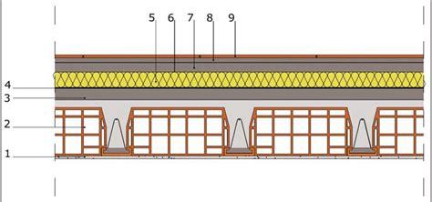 terrazza a livello definizione esercitazione 2 dimensionamento trave solaio in cls