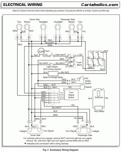 ezgo rxv charger wiring diagram wiring diagrams repair