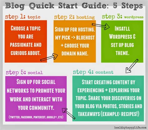 blogging made easy how to start a blog in 5 easy steps