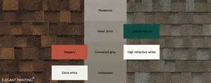 what colors go well with brown how to choose exterior paint colors 4 step process