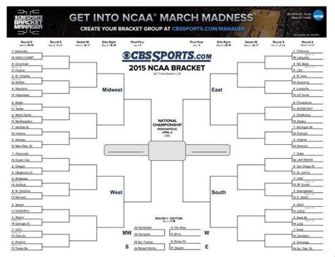 uk basketball schedule march madness ncaa tournament 2015 printable bracket schedule live