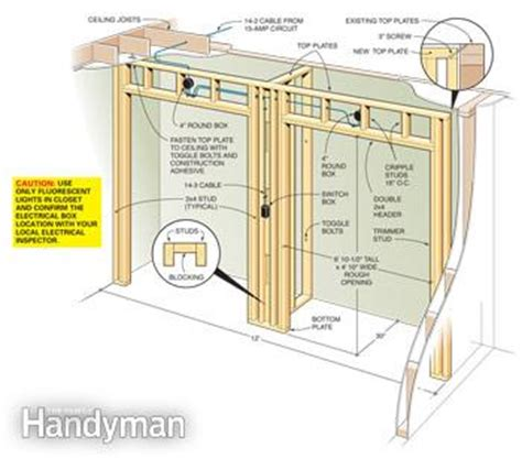 How To Build Kitchen Cabinets From Scratch by How To Build A Wall To Wall Closet Family Handyman