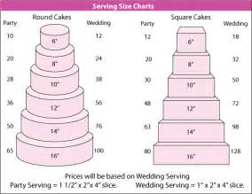 cake serving sizes cake ideas pinterest rock candy cakes and cake servings