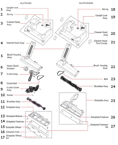 dyson parts diagram dyson dc07 all floors parts meze