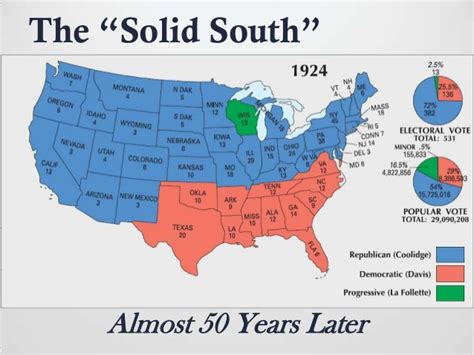 Of The South reconstruction in the south us history