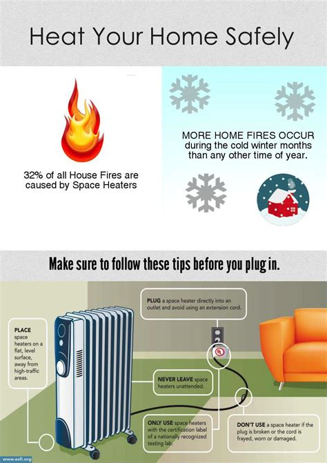 space heaters reviews guide  large rooms