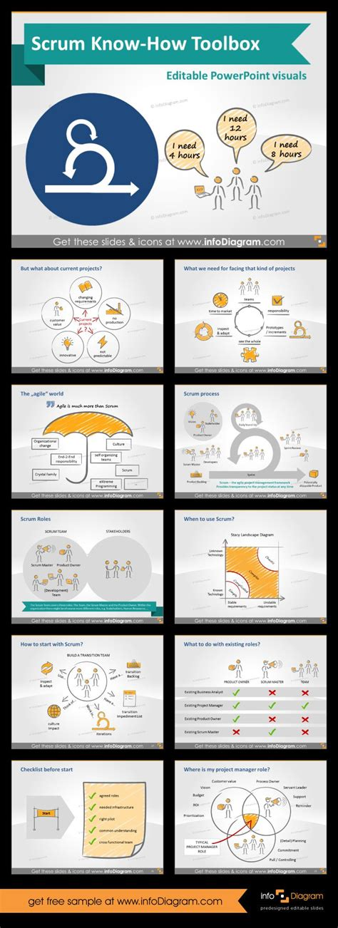 sophisticated powerpoint templates 18 best agile wars images on project