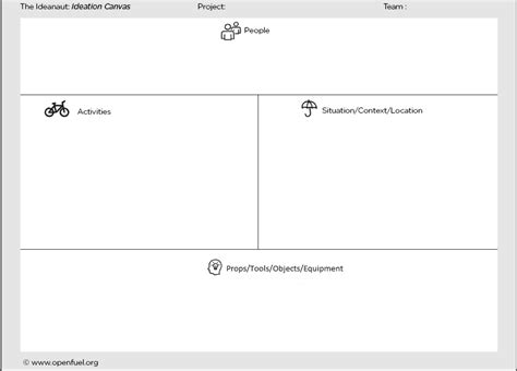 design criteria canvas gic info what are four canvases for design engineering