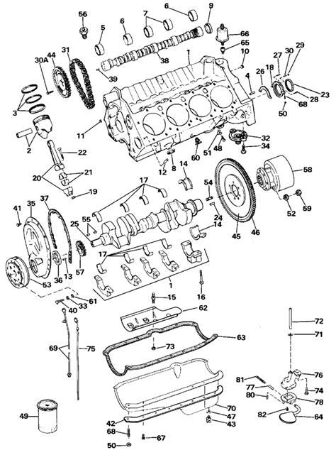 Alpha One Stern Drive Manual Download